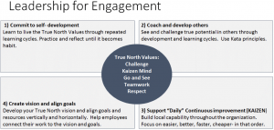 Strategies for keeping employees engaged