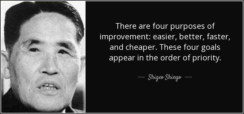 quote-there-are-four-purposes-of-improvement-easier-better-faster-and-cheaper-these-four-goals-shigeo-shingo-73-13-28.jpg